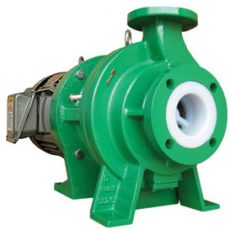 ANSI Magnetic Drive PFA lined Pumps